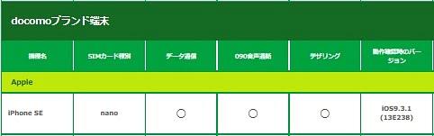mineoがiPhone SEの動作確認結果を発表docomo版