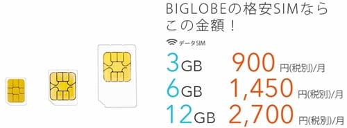 格安SIMデータ通信MVNOランキングBIGLOBESIM