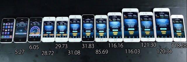 wifiスピード比較