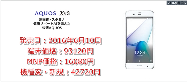 AQUOS Xx3 506SH ソフトバンクから6/10発売!MNP,機種変更の価格と評判