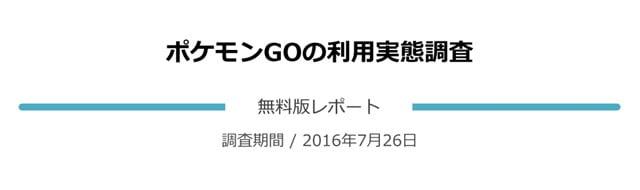 ポケモンGOの評判(MMD研究所調べ)トップ画像