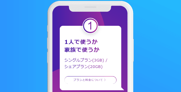 y.u.mobileの料金プラン